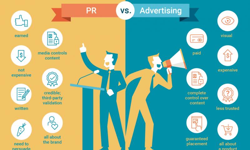 Phân biệt PR và Quảng cáo